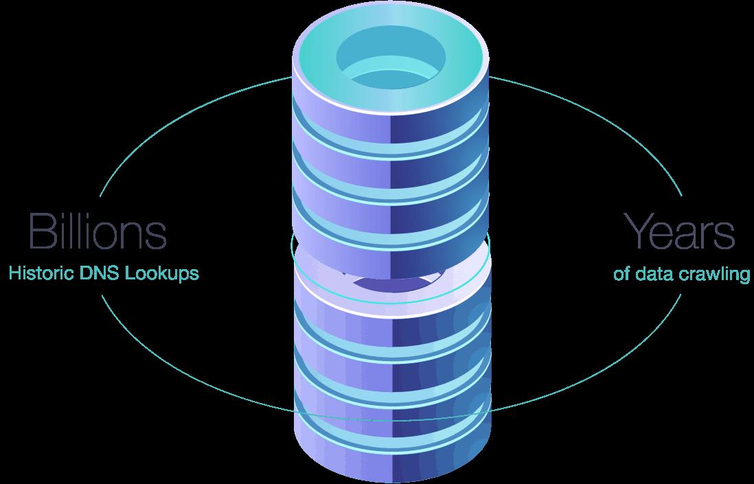 DNS Database Download | WhoisXML API
